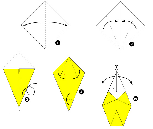 Схема оригами: Ананас из