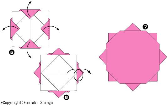 4) Разверните кончики