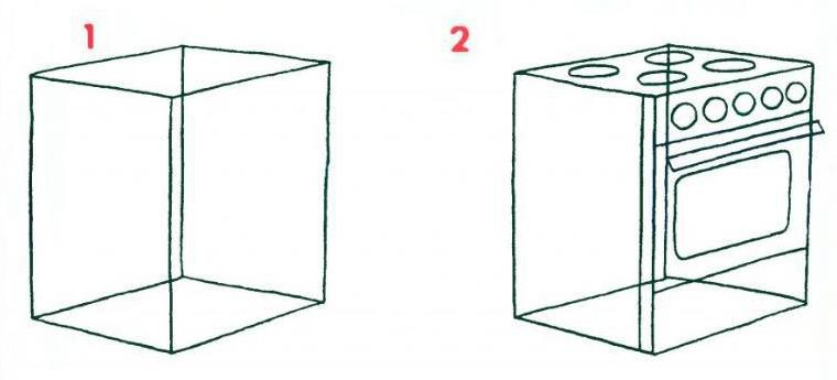 Урок-схема рисования