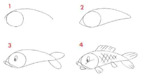 кружка рисунок карандашом: