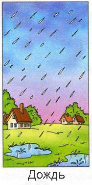 Картинка про воду для детей