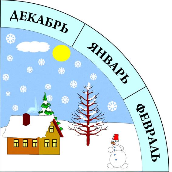 Презентация для детей время года зима