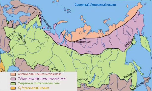 карта-схема климатических поясов России
