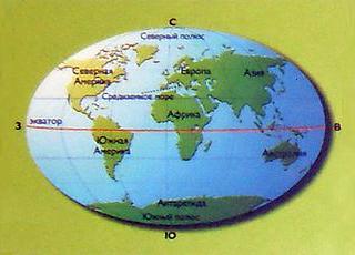 Диаметр Земли: описание и вычисление