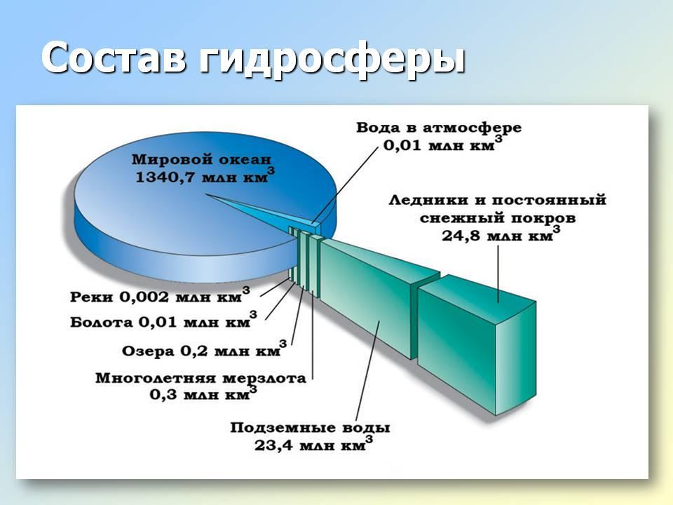 Хоум кредит банк официальный сайт адрес главного офиса