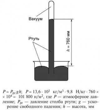 Изображение - Какое атмосферное давление повышенное какое пониженное atmosfernoe_davlenie_2-320x351